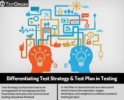 Differentiating Test Strategy Test Plan In Testing