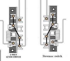 fender telecaster wiring diagram 3 way switch wiring diagram 3 way lever switch 2 humbuckers diagram source rothstein guitars serious tone for the player source fender telecaster diagram auto wiring schematic