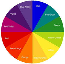 green sits opposite of red and will cancel it out same with orange which sits opposite of blue the color orange will cancel out blue