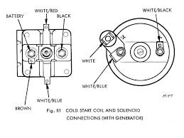 starter solenoid wiring electrical