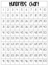 Hundreds Chart Printable Hundreds Chart Seesaw App Seesaw Hundreds Chart