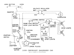 gem 7 2v electrical wiring diagram gem automotive wiring diagrams complete electrical wiring diagram for 1938 chevrolet penger