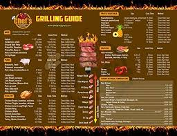 Bbq Temperature Chart Large Grilling Temp Guide Bbq And Smoker Chart By Chefs