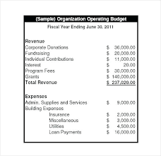 Sample Budget For Non Profit Organization Organization Budget Template Monthly Nonprofit Excel Free