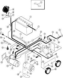 Diesel generator control panel wiri 3 pickup les paul wiring diagram