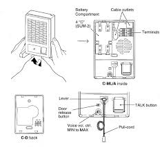 aiphone c ml wiring diagram wiring diagram aiphone wire diagram home wiring diagrams