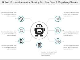 Robotic Process Automation Showing Doc Flow Chart And