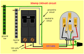 50 amp rv plug wiring diagram ukrobstep com i split that line 50 amp adapter in use 24437 bytes