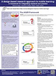 Research Design Essay   Anti Essays