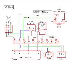 central heating wiring diagrams w plan wiring