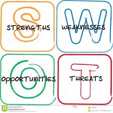 swot analysis business diagram royalty stock photos image swot analysis business diagram