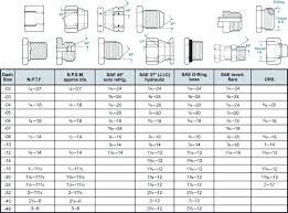 Washer Capacity Chart Roids24 Co