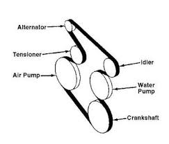 solved i need a diagram for the serpentine belt for a fixya i need a diagram for the serpentine belt for a 91stt 5 jpg