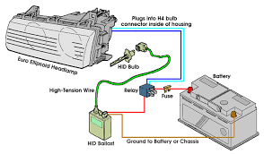 h4 wiring diagram wiring diagram and hernes h4 headlight bulb wiring diagram and hernes