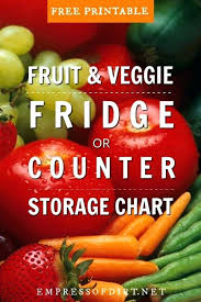 countertop vegetable storage fruit and vegetable storage chart countertop vegetable storage bin countertop vegetable storage