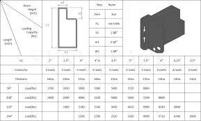 slide in camper wiring diagram slide image wiring truck camper wiring solidfonts on slide in camper wiring diagram