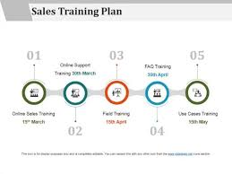Sales Training Template Sales Training Plan Ppt Powerpoint Presentation Icon