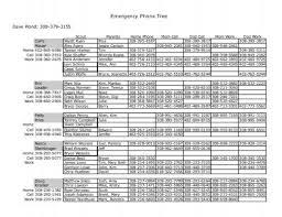 Emergency Phone Tree Emergency Phone Tree Overland Trails Council