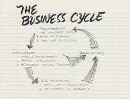 essay on economic recession essay economy americans still struggle  business cycle essay international business essays jellyfish business economic cycle recession depression define explain business cycle