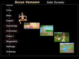The Family Tree Of Rama