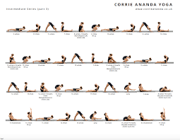 asana essentials the place for researching postures you are working on ashtanga primary series our own home grown videos will be featured as well as some