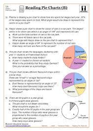 Maths Worksheets Worksheets For Kids Statistics Math