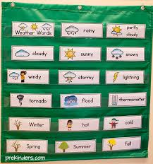 Weather Chart For Preschool Classroom Printable Weather Picture Word Cards Prekinders