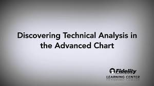 Fidelity Charts Discovering Technical Analysis In Advanced Charting Fidelity