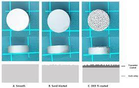 JCM | Free Full-Text | Osteo-Compatibility of 3D Titanium Porous Coating  Applied by Direct Energy Deposition (DED) for a Cementless Total Knee  Arthroplasty Implant: In Vitro and In Vivo Study