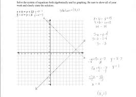 solving a system of equations students are asked to solve the student correctly graphs both and
