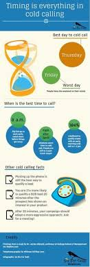 Sgi Motorcycle Insurance Rates Chart 57 Best Insurance Broker Images Insurance Marketing