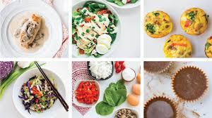 Keto Shopping List Recipes Meal Plan Keto Flu Benefits