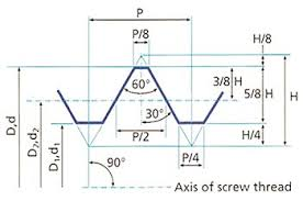 6h Thread Tolerance Chart Technical Specifications For Iso Metric Theads