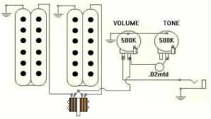 guitar wiring diagram 2 humbucker wiring diagram guitar wiring diagrams 2 pickups 1 volume tone