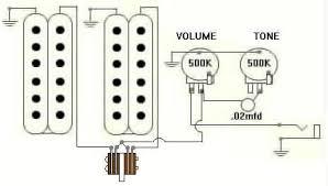 guitar wiring diagram 2 humbucker wiring diagrams guitar wiring diagrams 2 humbucker electrical