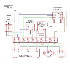 c plan wiring