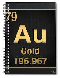 Periodic Table Of Elements - Gold - Au - Gold On Black Spiral ...