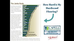 Janka Scale Capell Flooring And Interiors How Hard Is My Hardwood Floor