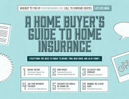top ranked home insurance companies