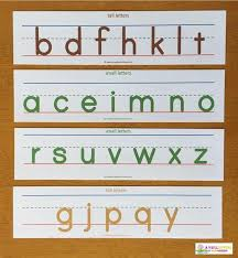 Manuscript Letter Formation Chart Tall Small And Fall Letters A Wellspring Of Worksheets