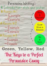 green yellow red the keys to the perfect persuasive essay  one of my favorite things about teaching 5th grade is persuasive writing