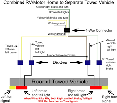 trailer wiring diagrams pinouts chevy truck forum gm truck Truck Trailer Wiring Diagram 03 chevy silverado trailer wiring diagram solidfonts, wiring diagram truck trailer wiring diagram