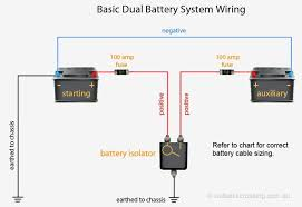 dual battery charger wiring diagram wiring diagrams best dual battery charging diagram trusted wiring diagram compass wiring diagram dual battery charger wiring diagram