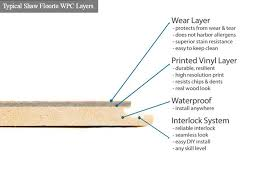 wpc vinyl flooring top 10 things to make you an expert