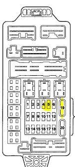 mitsubishi lancer es 2002 lancer turn on the a c you can 2008 Mitsubishi Lancer Fuse Box Diagram 2008 Mitsubishi Lancer Fuse Box Diagram #44 2008 mitsubishi lancer fuse box location