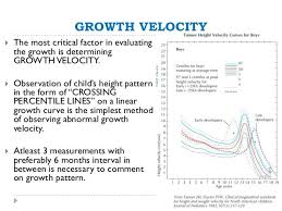 Image Result For Growth Velocity Growth Orthodontics