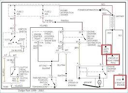 dodge ram 1500 fuel wiring diagram 2003 pump 1996 05 5 2 system full size of 1998 dodge ram 1500 fuel pump wiring diagram 1997 2003 quest 2006 2004