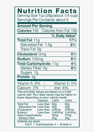 The Original Salty Sweet Mixed Nuts Nutrition Facts