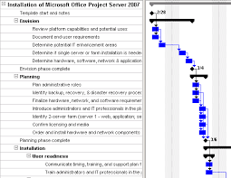 Ms Office Project Management Templates Microsoft Office Project Server 2007 Deployment Plan Template For