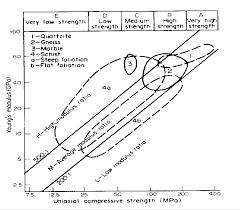 Deere Miller Graph Download Scientific Diagram